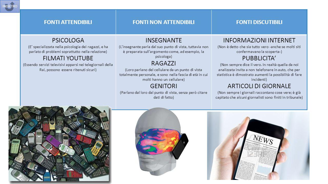 INFORMAZIONI INTERNET PUBBLICITA'