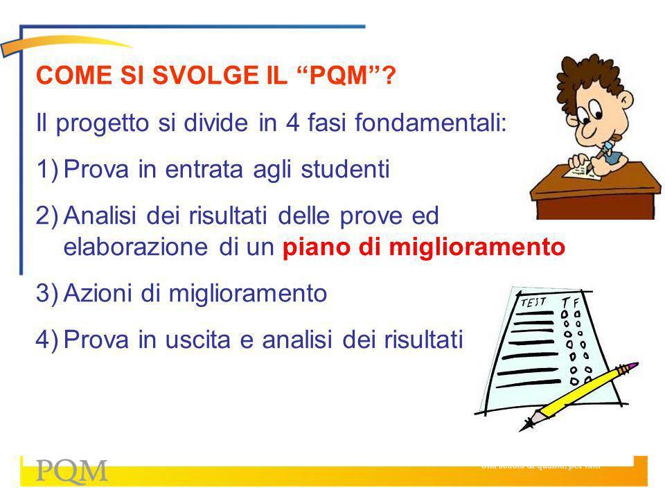 COME SI SVOLGE IL PQM Il progetto si divide in 4 fasi fondamentali: Prova in entrata agli studenti.