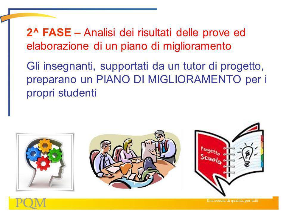 2^ FASE – Analisi dei risultati delle prove ed elaborazione di un piano di miglioramento