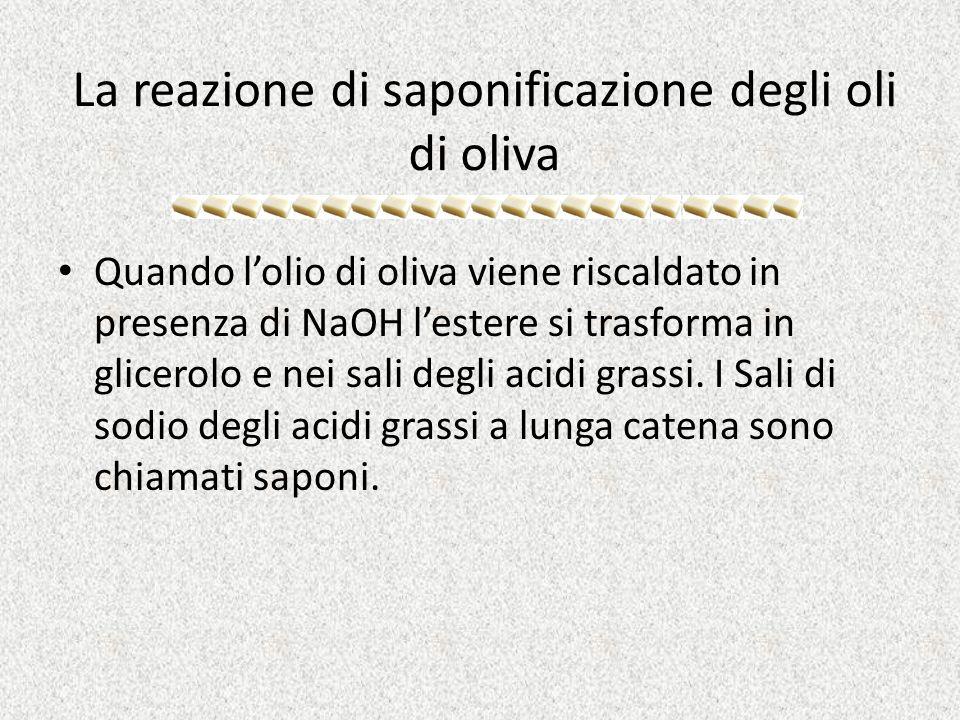 La reazione di saponificazione degli oli di oliva