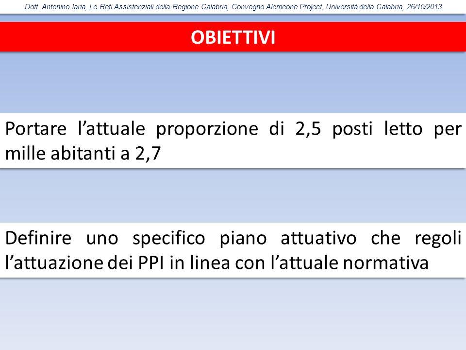Dott. Antonino Iaria, Le Reti Assistenziali della Regione Calabria, Convegno Alcmeone Project, Università della Calabria, 26/10/2013