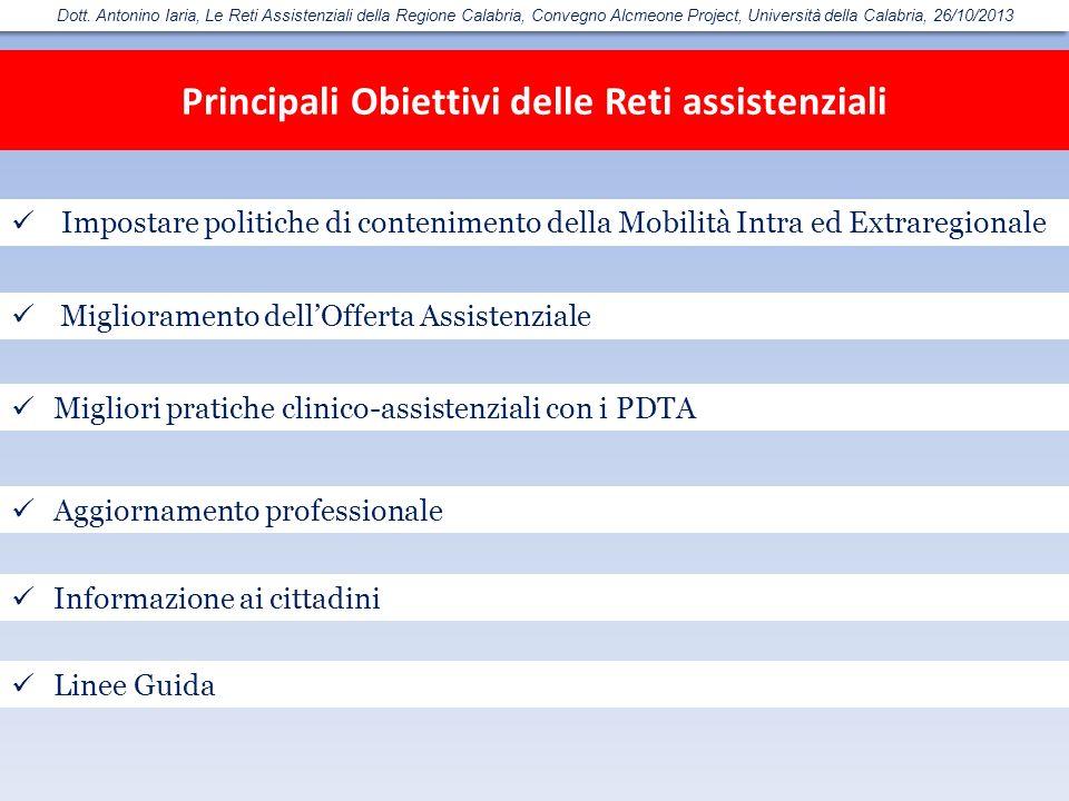 Principali Obiettivi delle Reti assistenziali