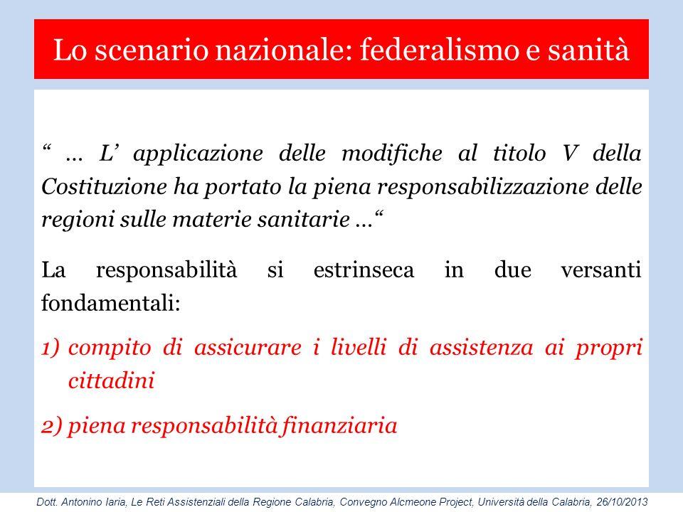 Lo scenario nazionale: federalismo e sanità