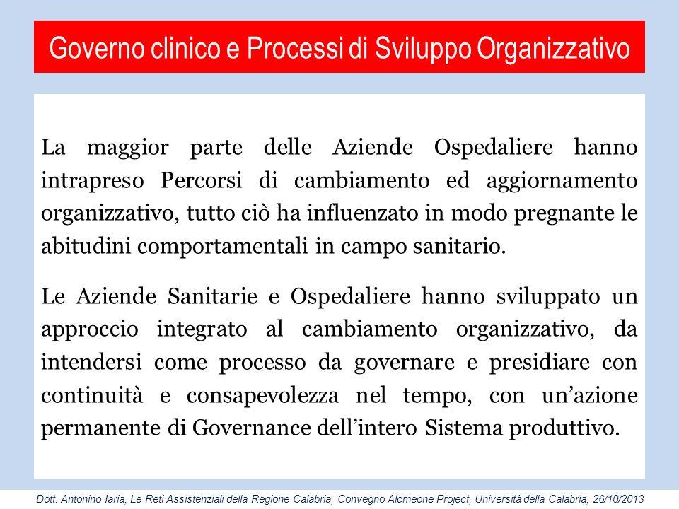 Governo clinico e Processi di Sviluppo Organizzativo