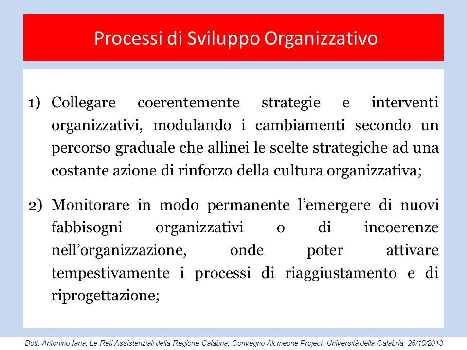 Processi di Sviluppo Organizzativo