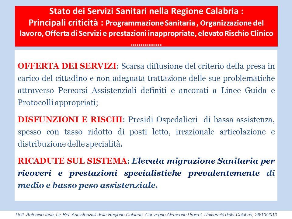 Stato dei Servizi Sanitari nella Regione Calabria : Principali criticità : Programmazione Sanitaria , Organizzazione del lavoro, Offerta di Servizi e prestazioni inappropriate, elevato Rischio Clinico …………….