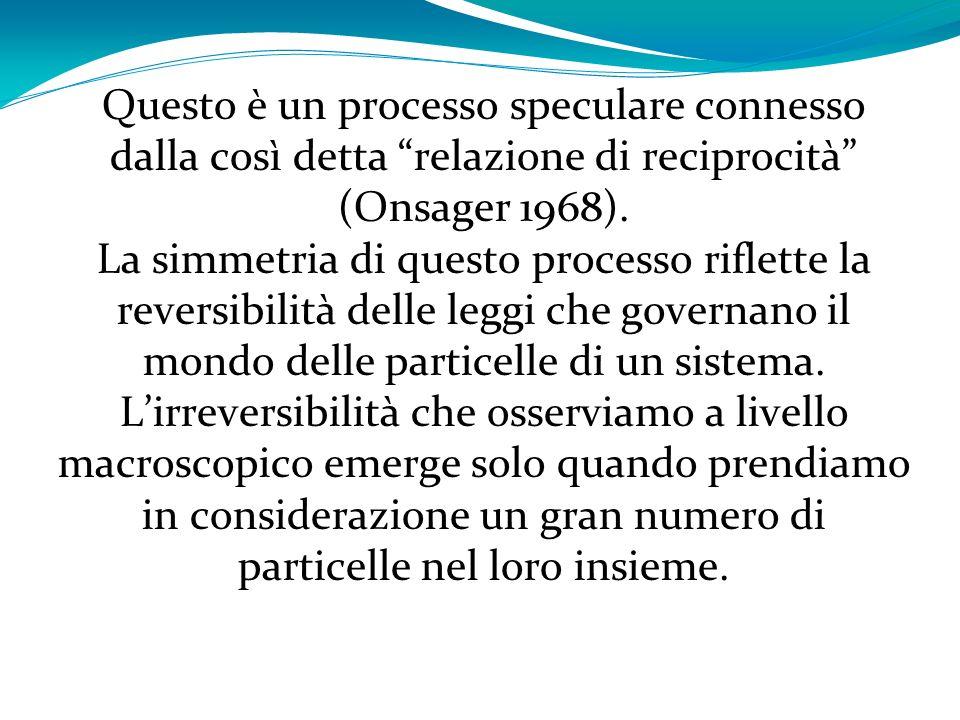 Questo è un processo speculare connesso dalla così detta relazione di reciprocità (Onsager 1968).