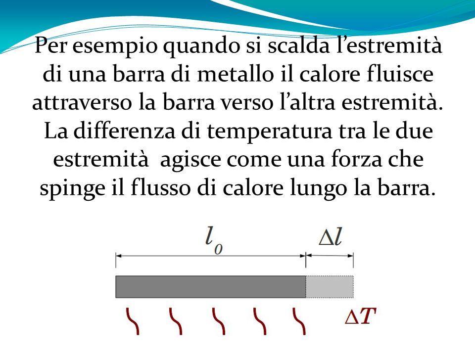 Per esempio quando si scalda l'estremità di una barra di metallo il calore fluisce attraverso la barra verso l'altra estremità.