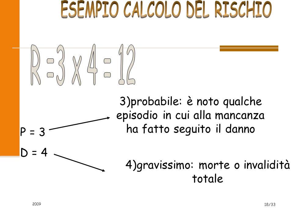 ESEMPIO CALCOLO DEL RISCHIO