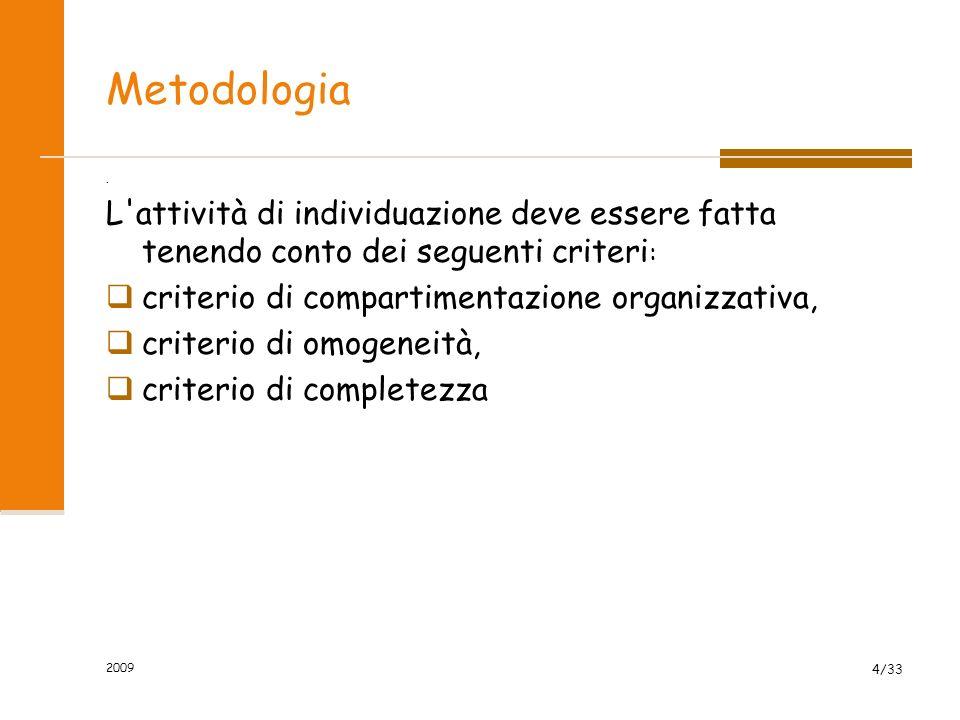 Metodologia. L attività di individuazione deve essere fatta tenendo conto dei seguenti criteri: criterio di compartimentazione organizzativa,