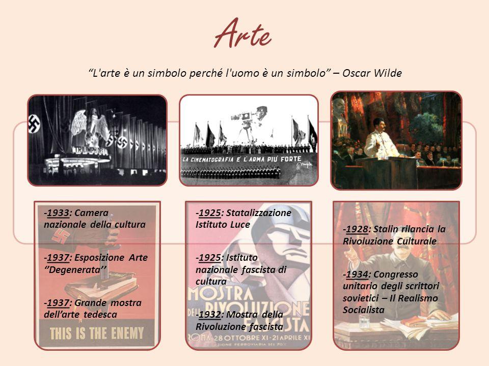 L arte è un simbolo perché l uomo è un simbolo – Oscar Wilde