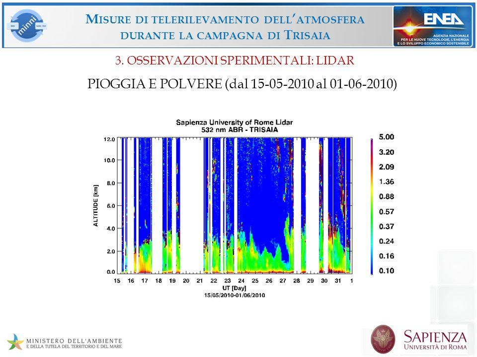 PIOGGIA E POLVERE (dal 15-05-2010 al 01-06-2010)
