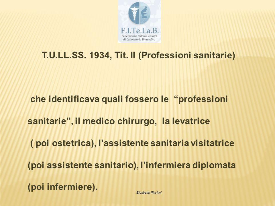 T.U.LL.SS. 1934, Tit. II (Professioni sanitarie)