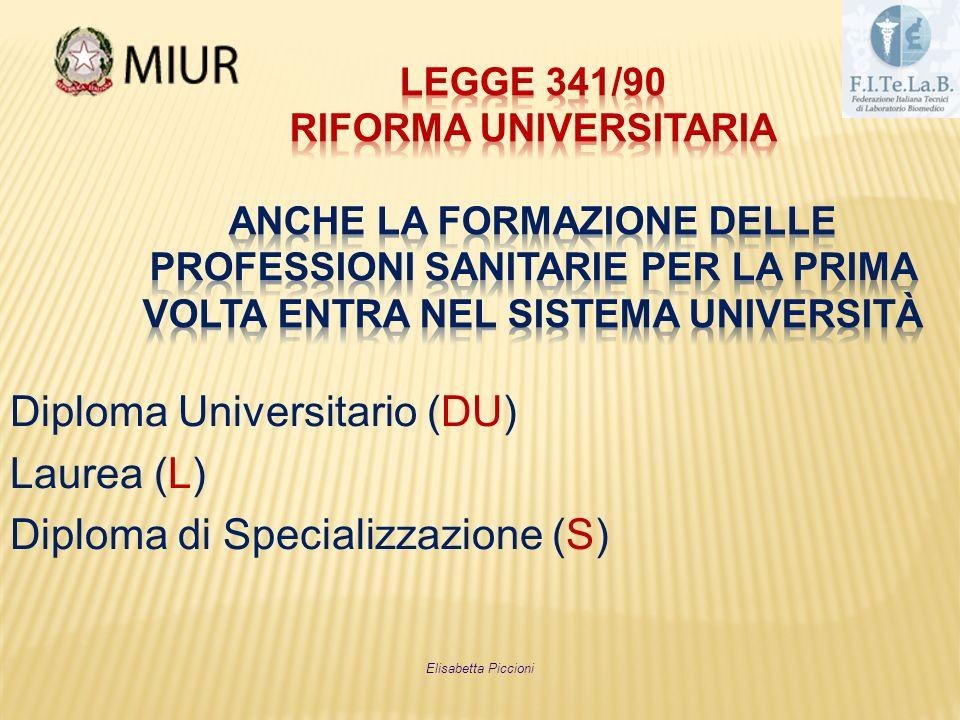 Diploma Universitario (DU) Laurea (L) Diploma di Specializzazione (S)
