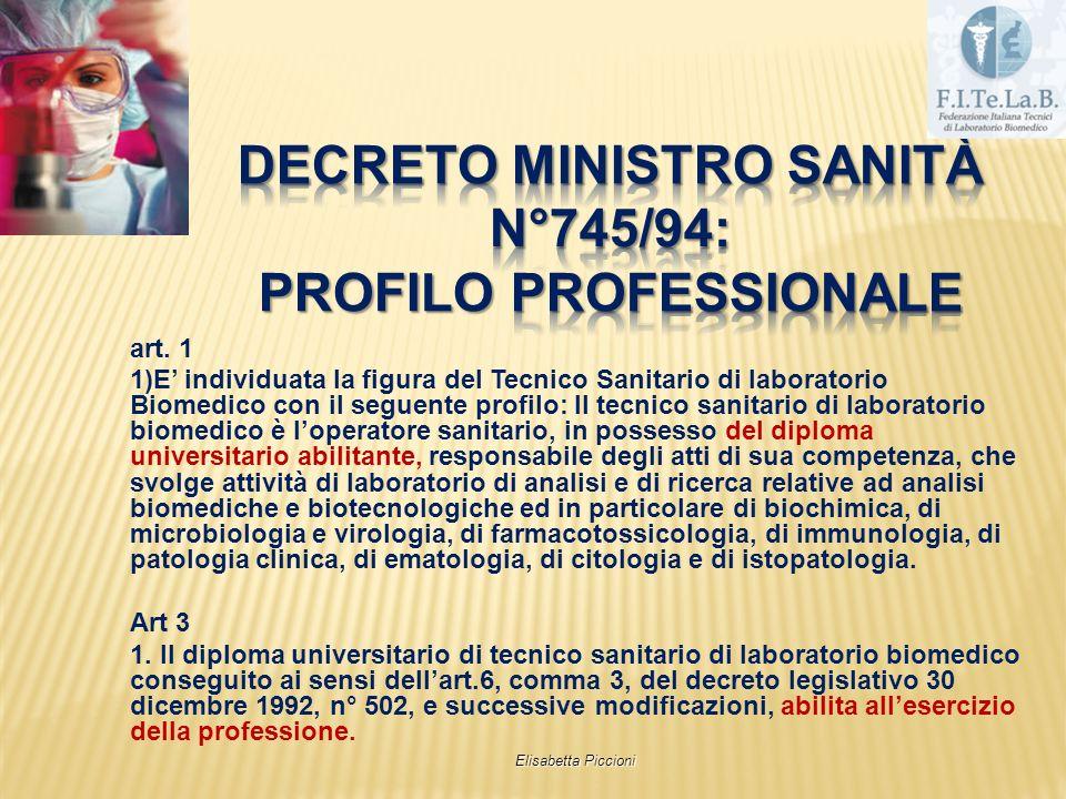 Decreto Ministro sanità N°745/94: profilo professionale