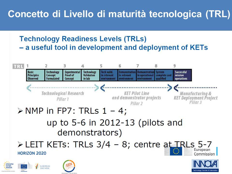Concetto di Livello di maturità tecnologica (TRL)