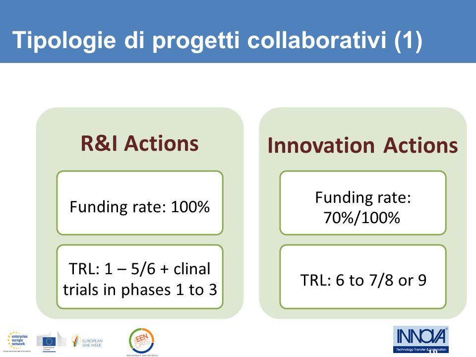Tipologie di progetti collaborativi (1)