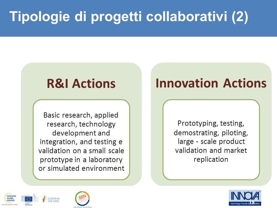 Tipologie di progetti collaborativi (2)