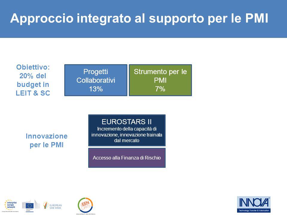Obiettivo: 20% del budget in LEIT & SC