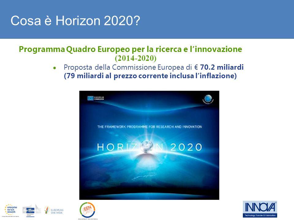 Cosa è Horizon 2020 Programma Quadro Europeo per la ricerca e l'innovazione. (2014-2020) Proposta della Commissione Europea di € 70.2 miliardi.