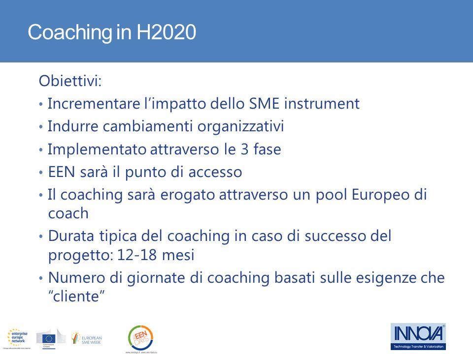Coaching in H2020 Obiettivi: