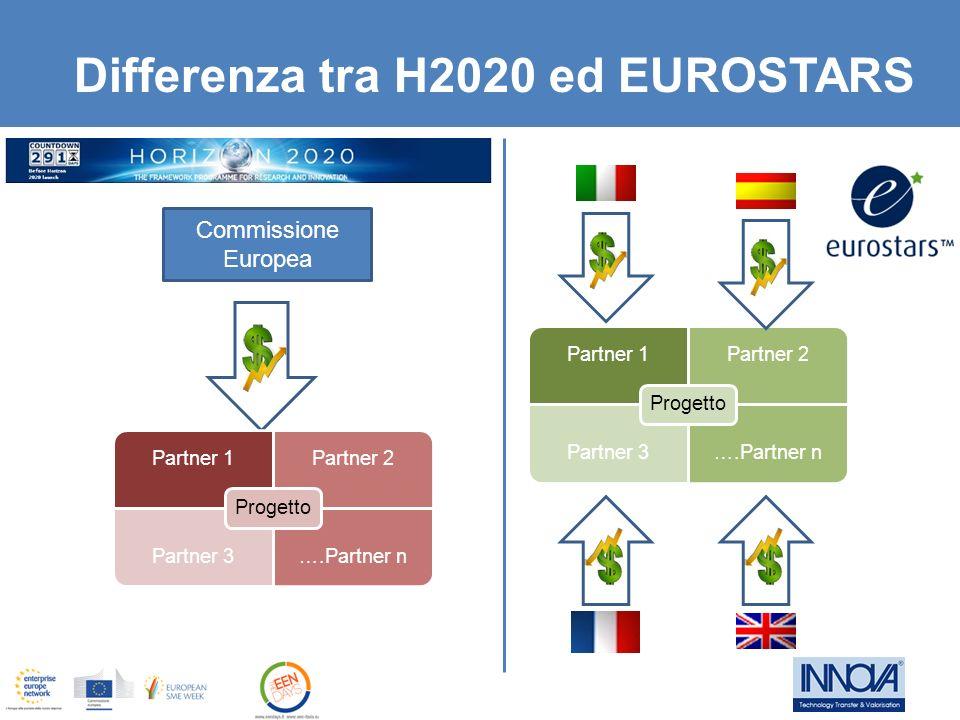 Differenza tra H2020 ed EUROSTARS