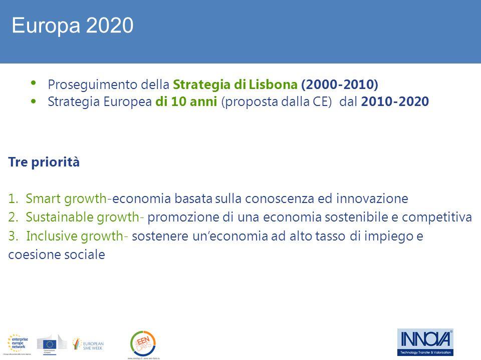 Europa 2020 • Proseguimento della Strategia di Lisbona (2000-2010)