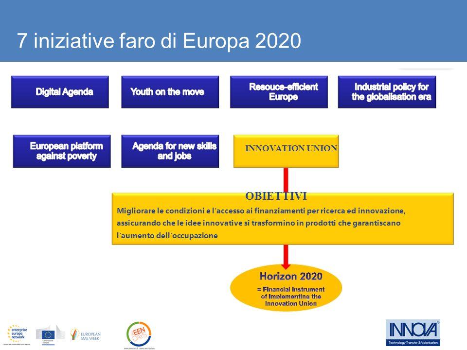 7 iniziative faro di Europa 2020