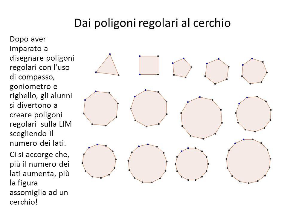Dai poligoni regolari al cerchio