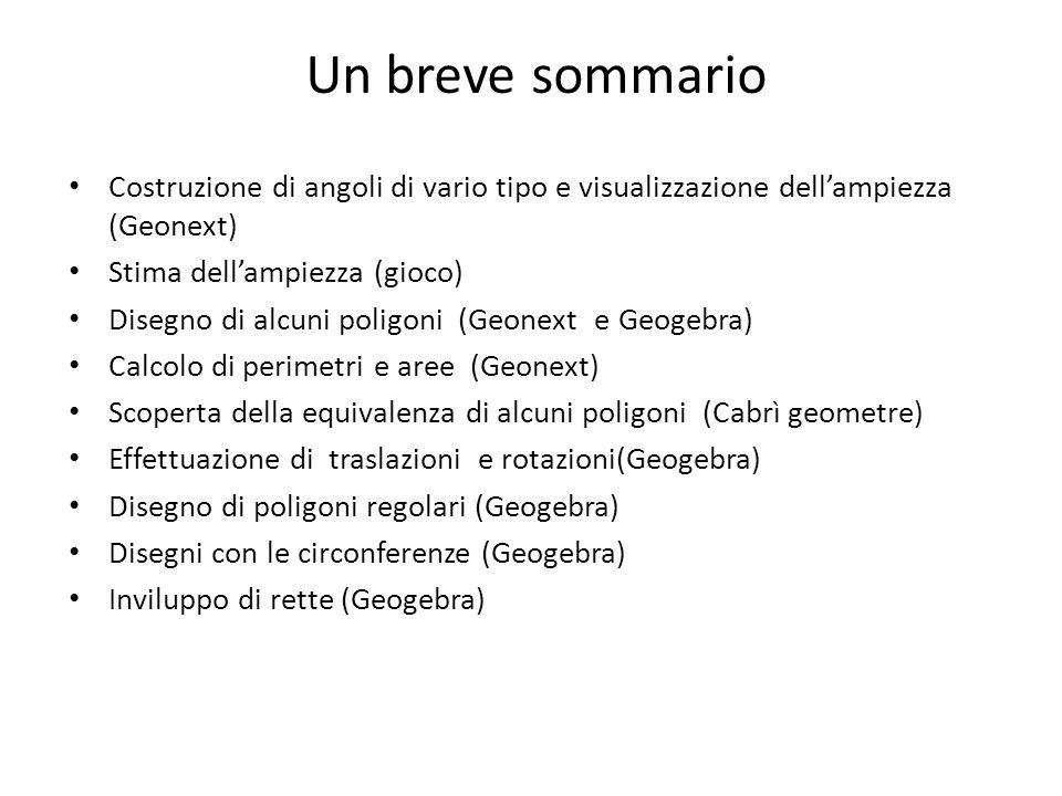 Un breve sommario Costruzione di angoli di vario tipo e visualizzazione dell'ampiezza (Geonext) Stima dell'ampiezza (gioco)