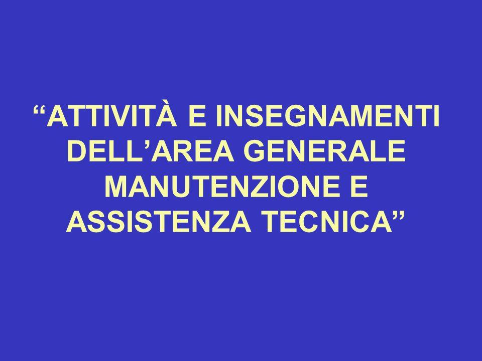 ATTIVITÀ E INSEGNAMENTI DELL'AREA GENERALE MANUTENZIONE E ASSISTENZA TECNICA