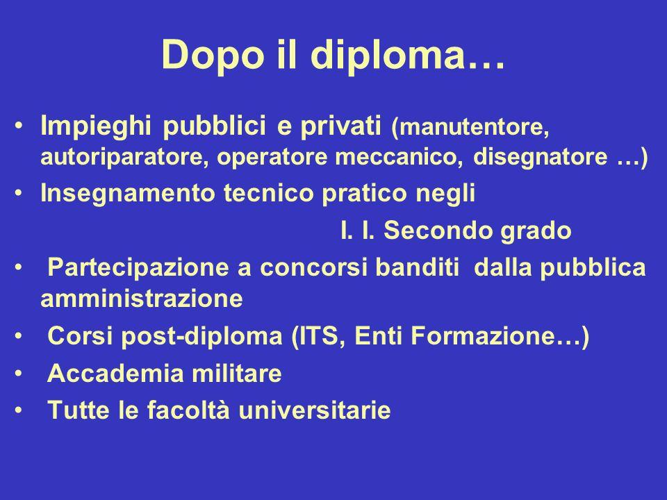 Dopo il diploma… Impieghi pubblici e privati (manutentore, autoriparatore, operatore meccanico, disegnatore …)