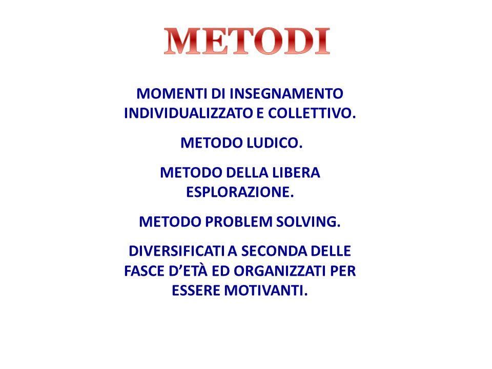 METODI MOMENTI DI INSEGNAMENTO INDIVIDUALIZZATO E COLLETTIVO.