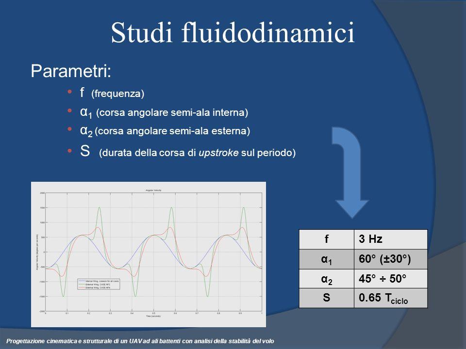 Studi fluidodinamici Parametri: