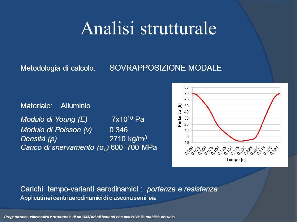 Analisi strutturale Metodologia di calcolo: sovrapposizione modale