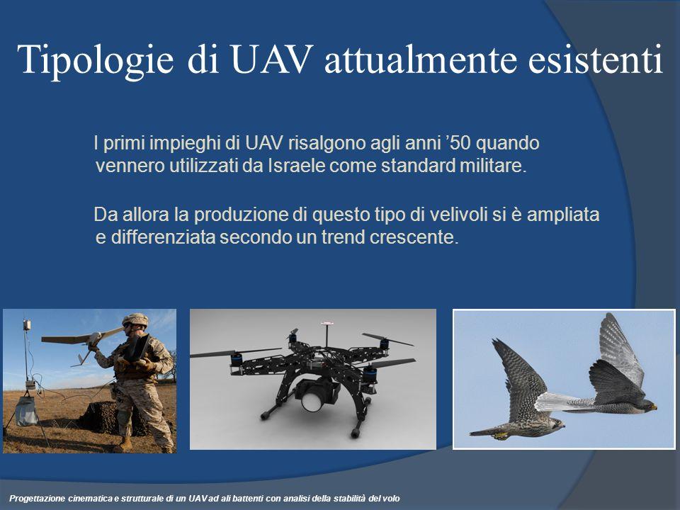 Tipologie di UAV attualmente esistenti