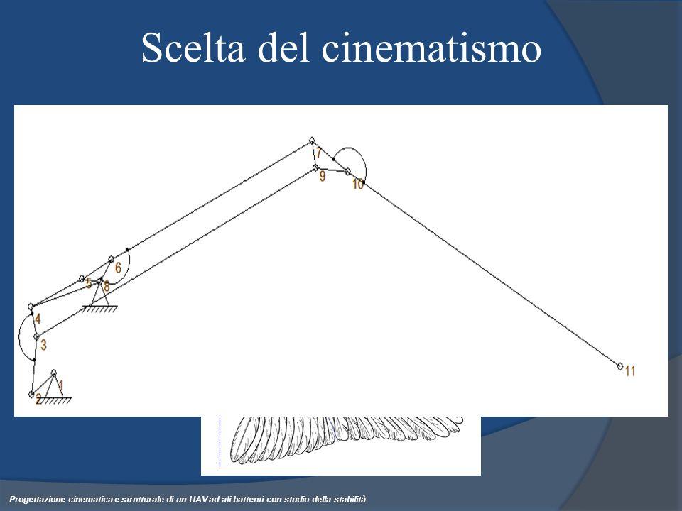 Scelta del cinematismo