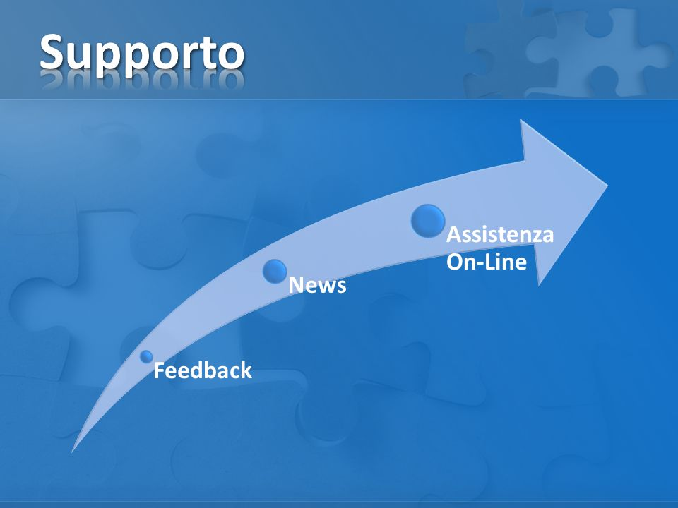 Supporto Feedback News Assistenza On-Line