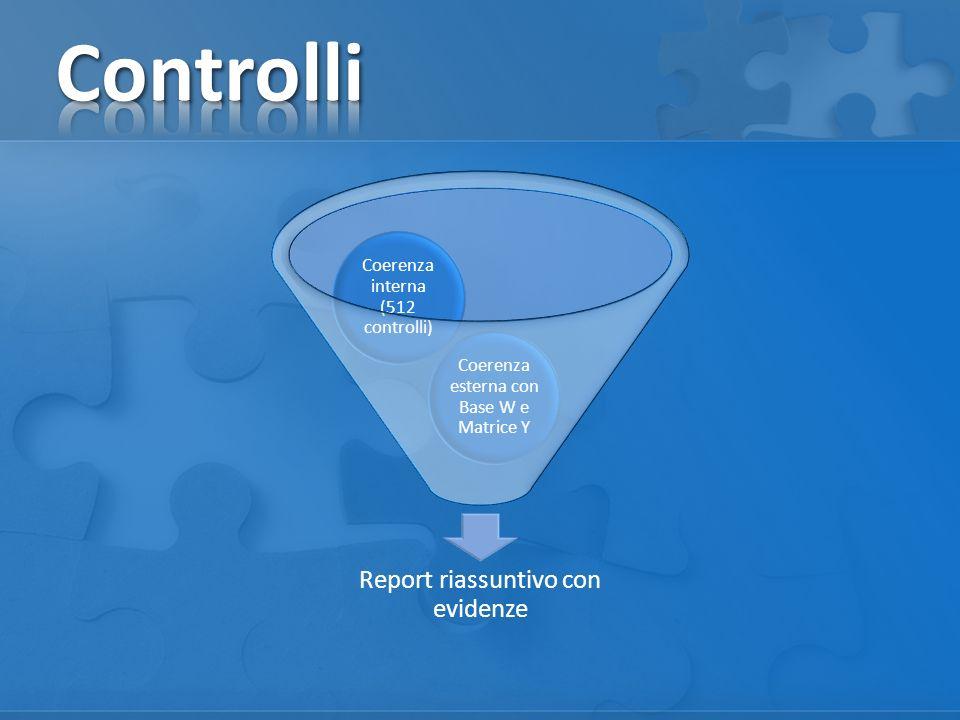 Controlli Report riassuntivo con evidenze