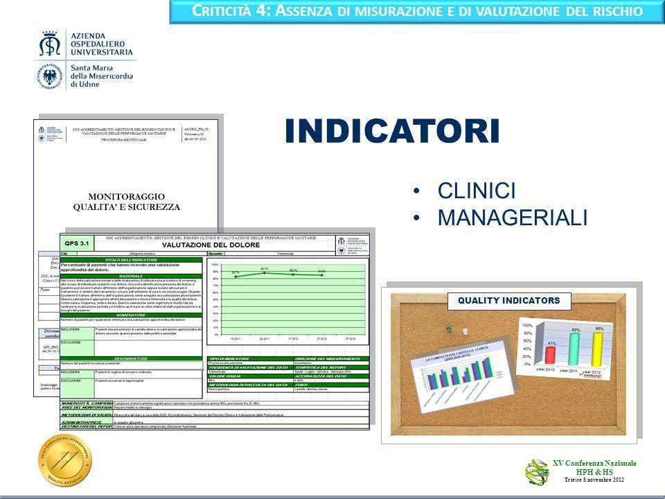 Criticità 4: Assenza di misurazione e di valutazione del rischio