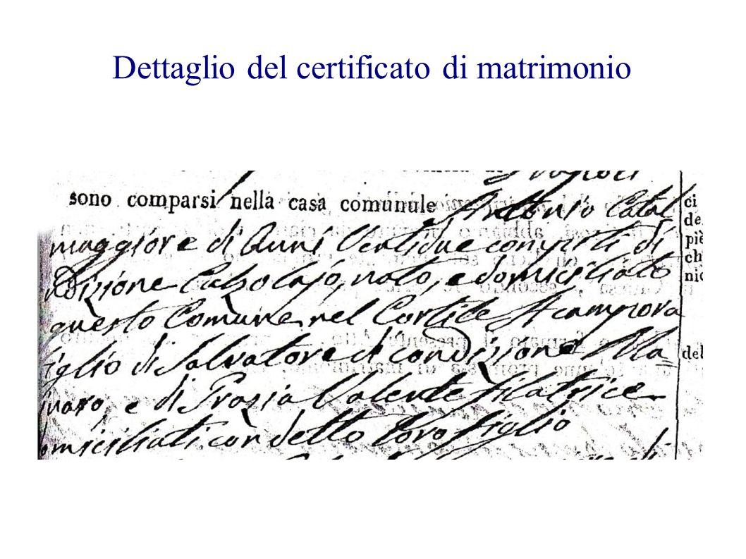 Dettaglio del certificato di matrimonio