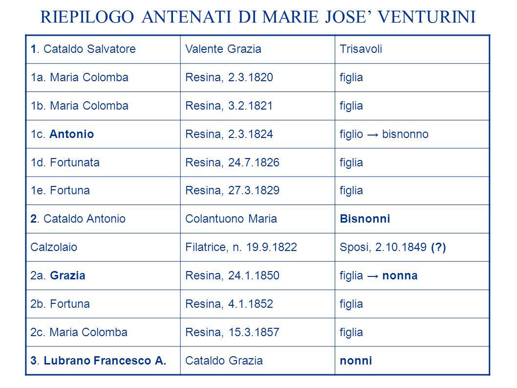 RIEPILOGO ANTENATI DI MARIE JOSE' VENTURINI