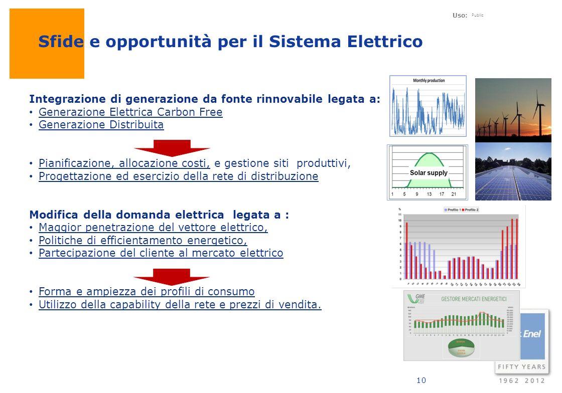 Sfide e opportunità per il Sistema Elettrico