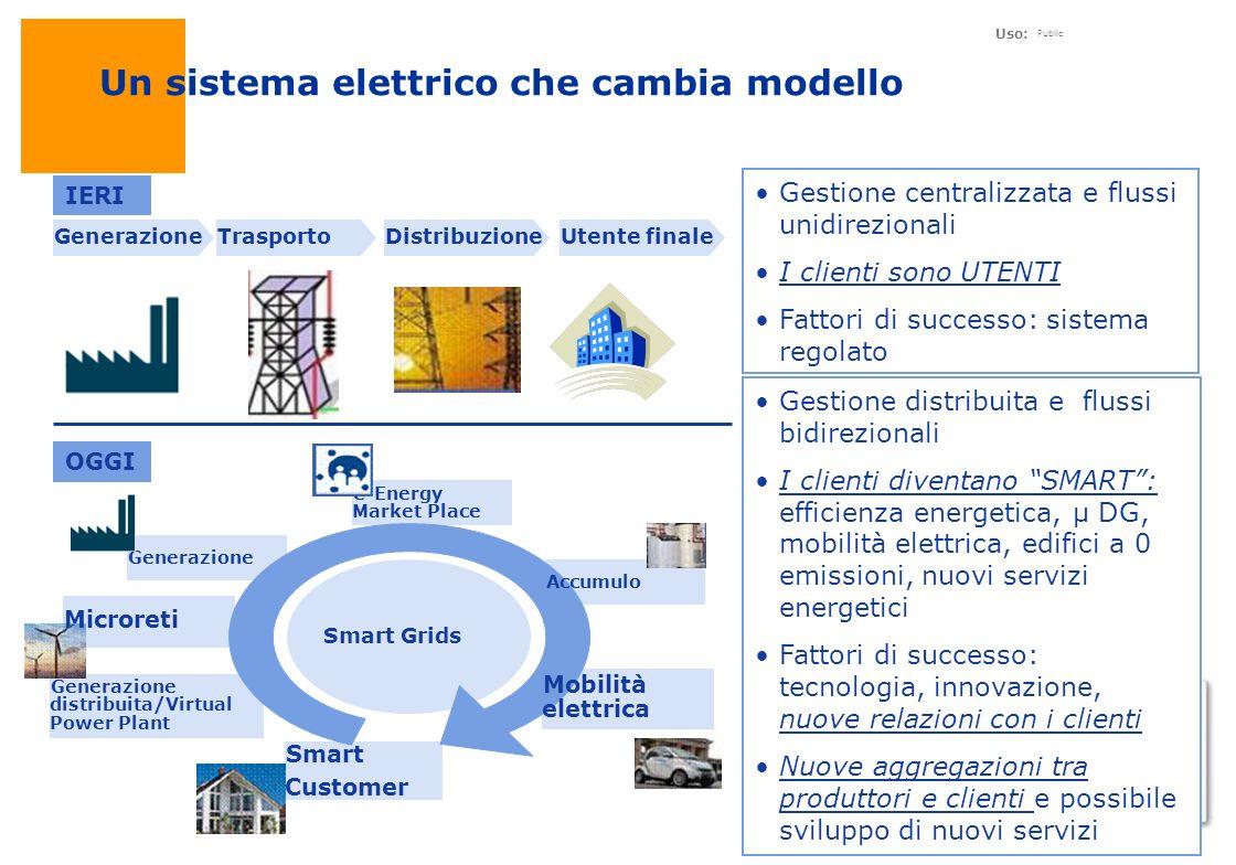 Un sistema elettrico che cambia modello
