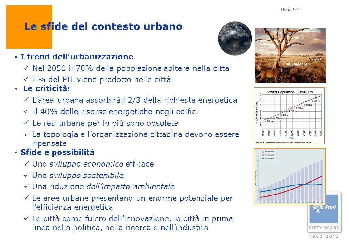 Le sfide del contesto urbano
