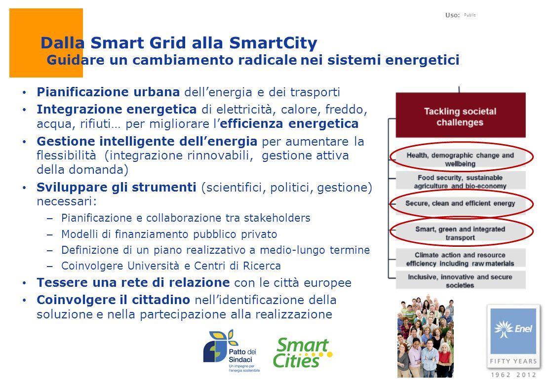 Dalla Smart Grid alla SmartCity Guidare un cambiamento radicale nei sistemi energetici