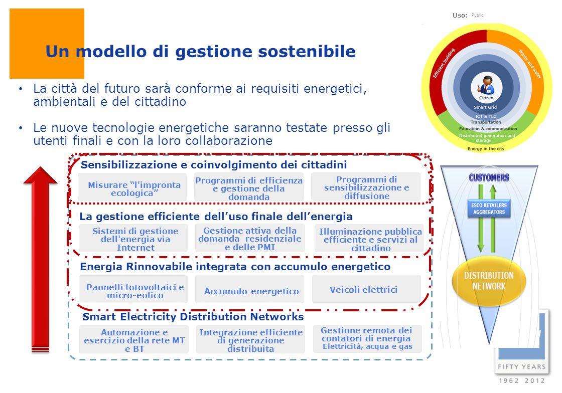 Un modello di gestione sostenibile