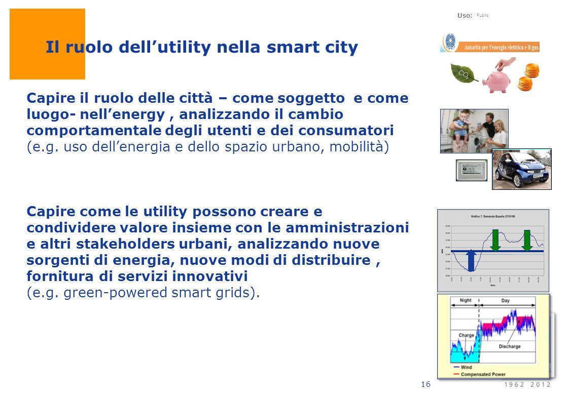 Il ruolo dell'utility nella smart city