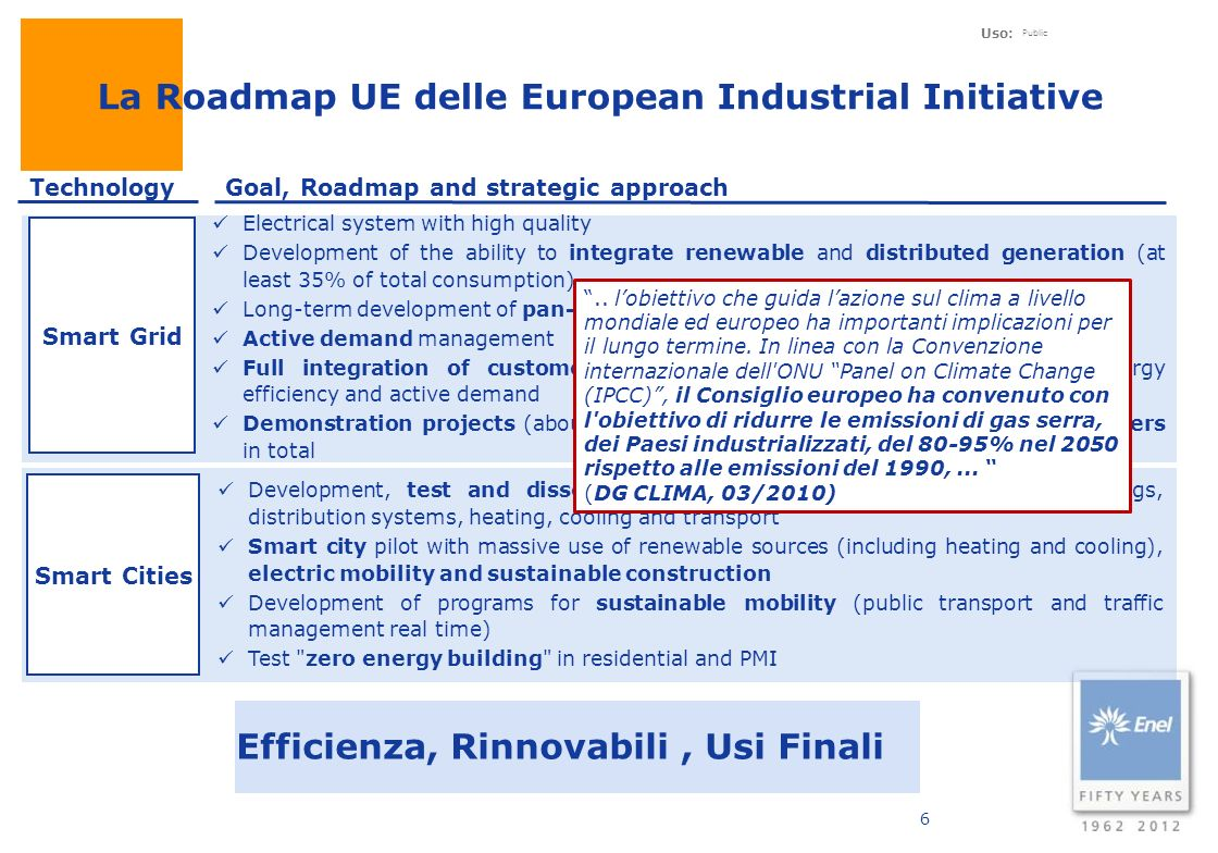 La Roadmap UE delle European Industrial Initiative