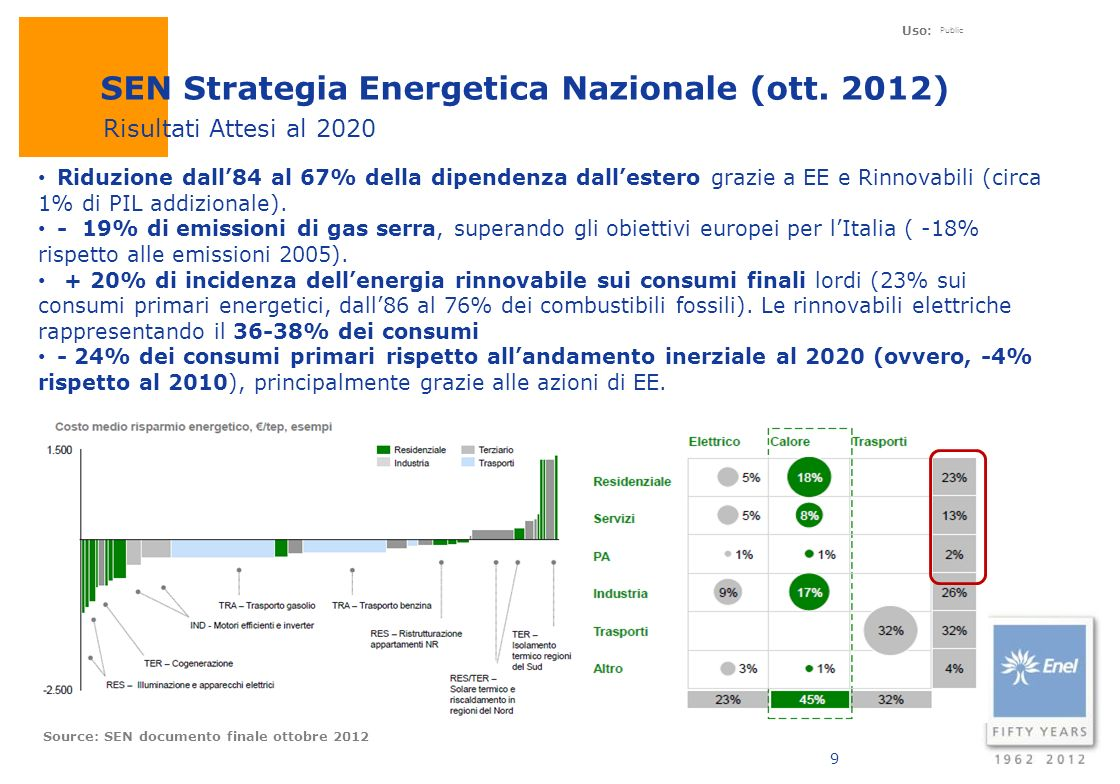 SEN Strategia Energetica Nazionale (ott. 2012)